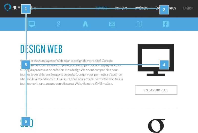 Thiết kế website khách sạn theo kiểu chữ F